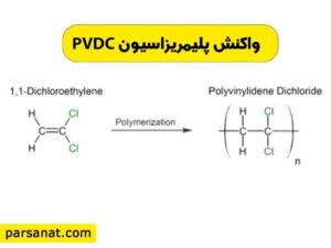 واکنش پلیمریزاسیون PVDC